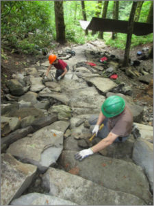 Chimney Tops Trail volunteers - Jim and Julie