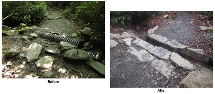 Alum Cave Trail restoration - drainage ditches